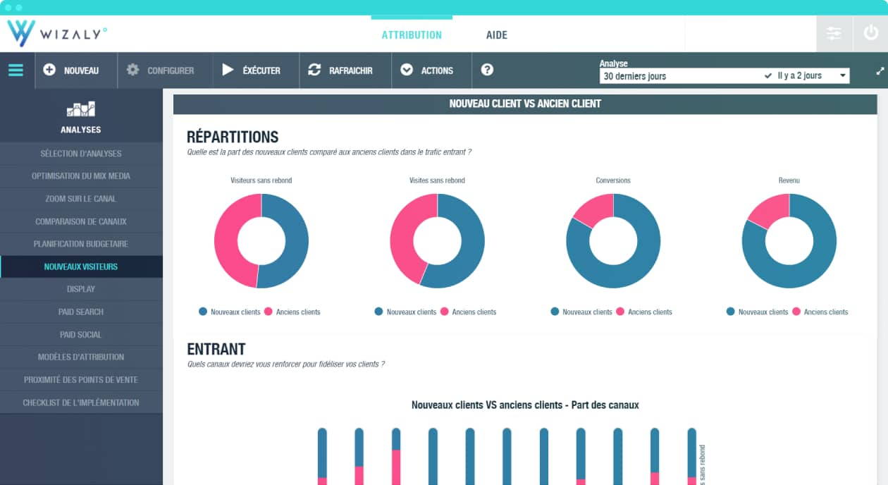 analyse life time value des clients