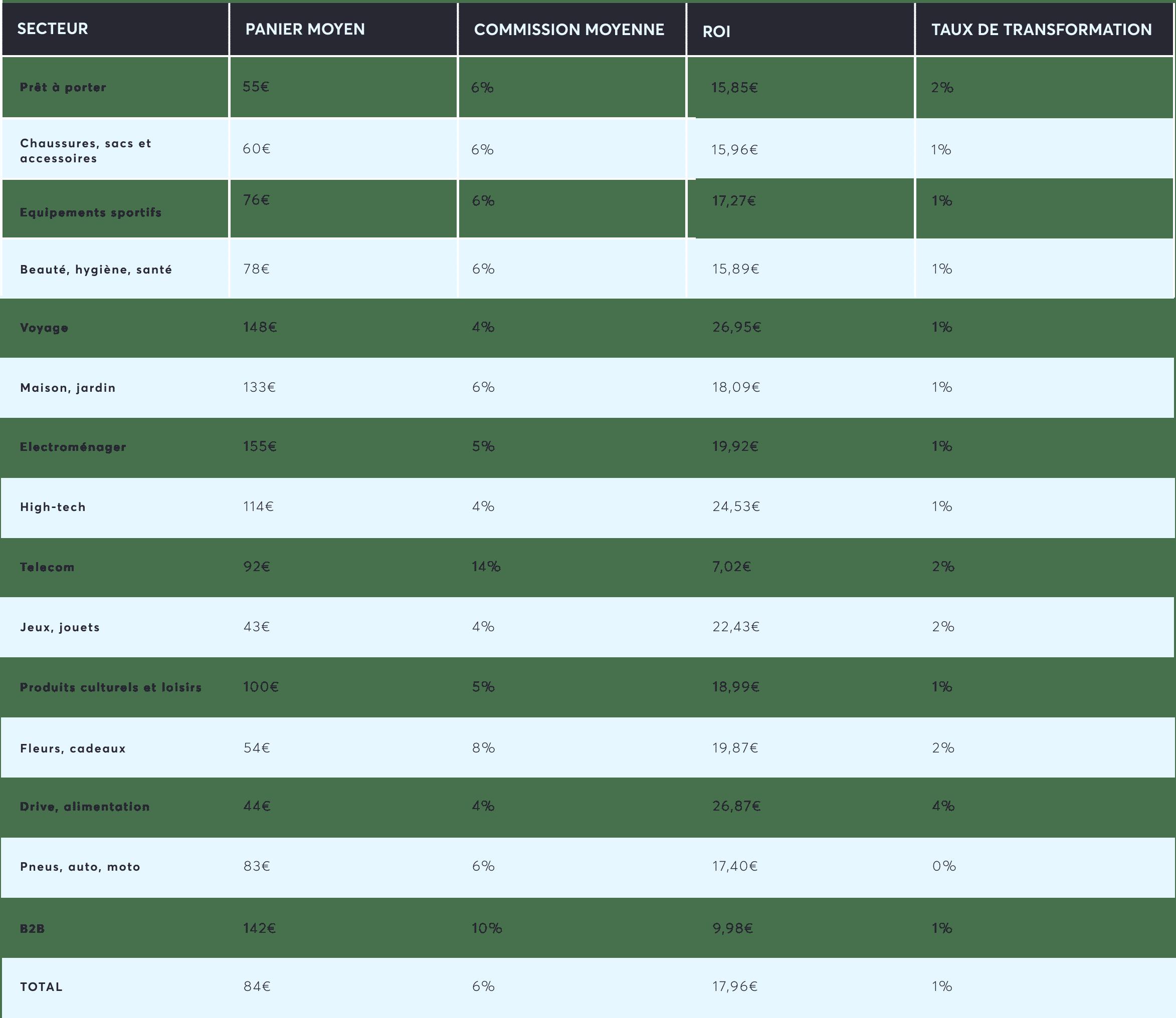 wizaly-planification bugétaire-plateforme
