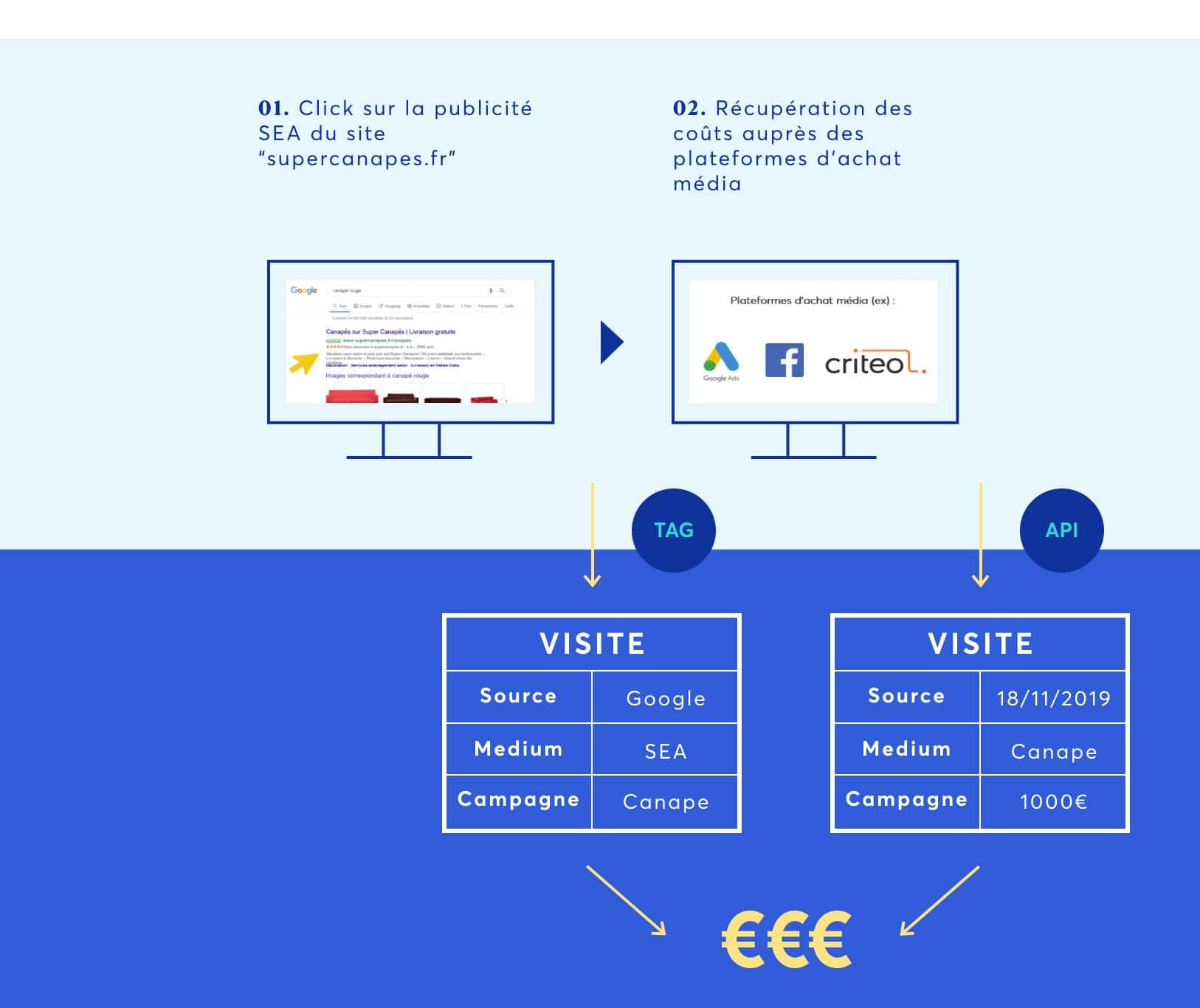 homepage blue